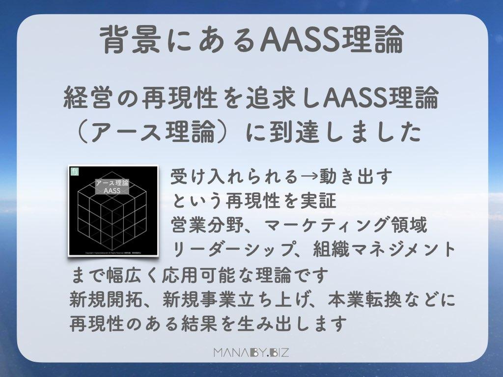 マナビィーズ_背景には再現性を実証してきたAASS理論(アース理論)があります
